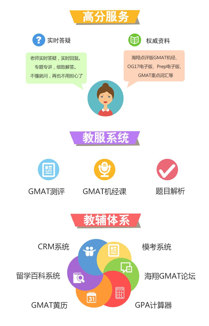 海翔GMAT培训语文班
